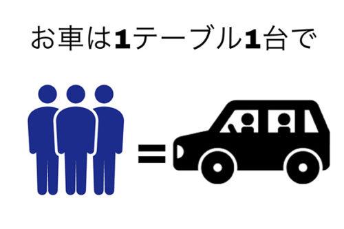 お車のルール