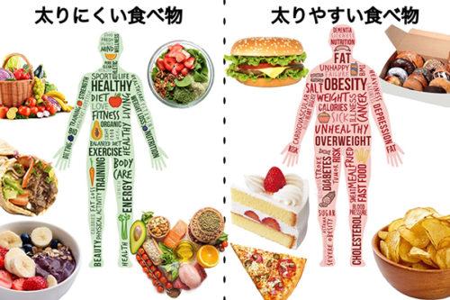 食べる量より食べるモノ