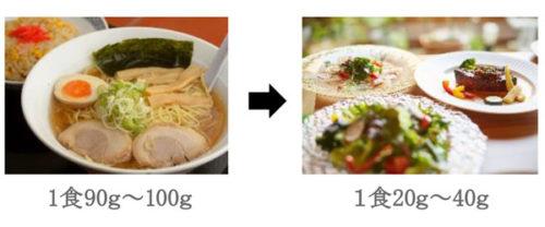 1食の糖質量
