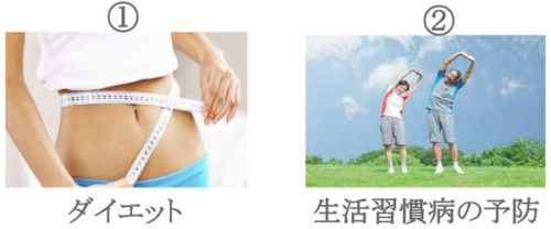 ダイエットと生活習慣病予防